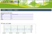 PV Energy  Monitor